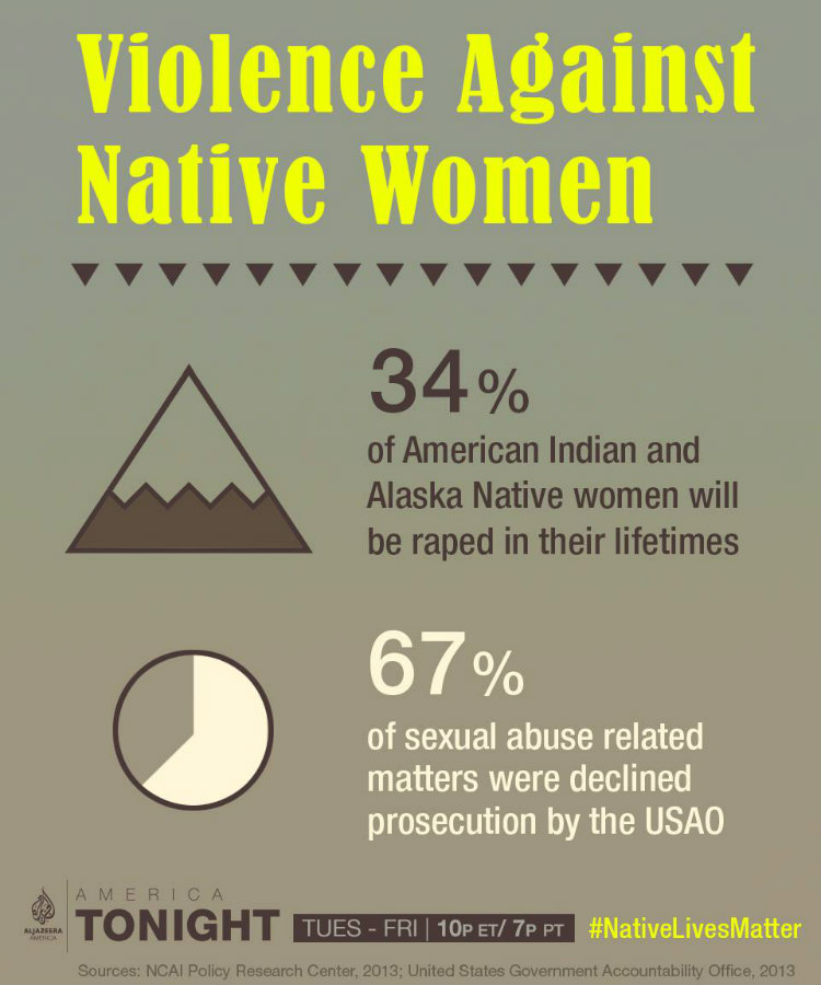 Violence Against Native Women statistics