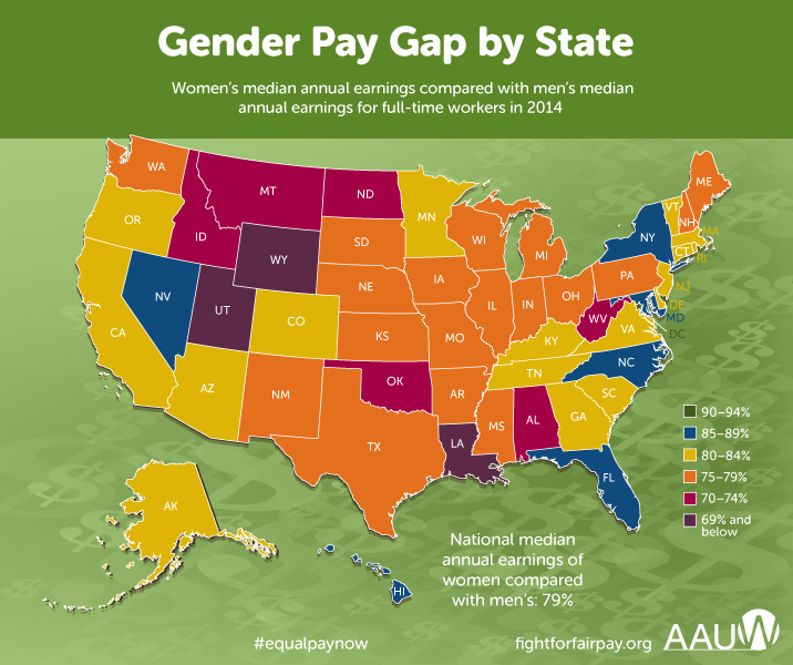How Big Is The Wage Gap In Your State Bitch Media - Us wage gap map