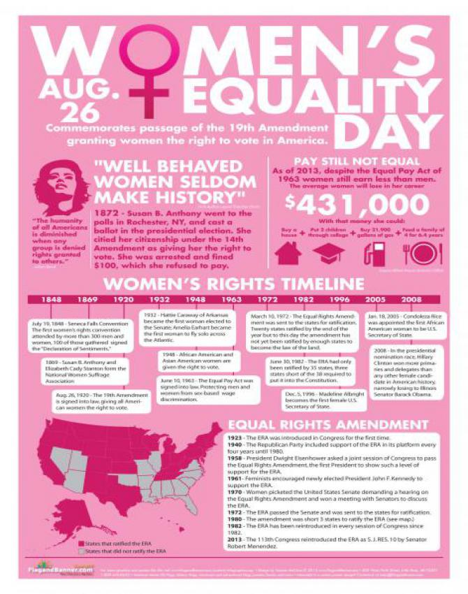 men and women rights