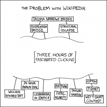 black and white comic reads The Problem with Wikipedia and shows a chain of information from the Tacoma Narrows Bridge to wet t-shirt contests with a divide labeled three hours of fascinated clicking in between
